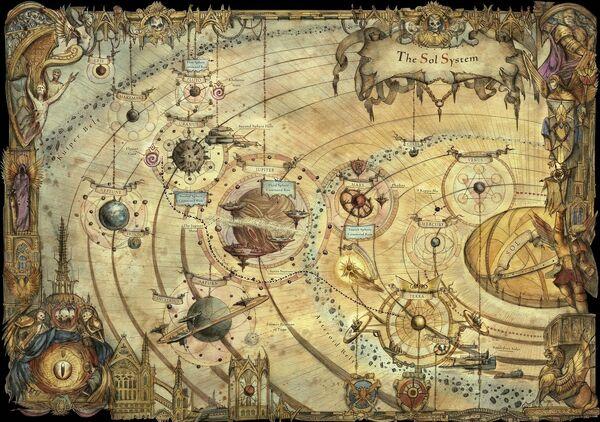 Mapa sistema solar