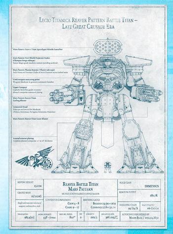 Esquema Titán Reaver Adeptus Titanicus ilustración
