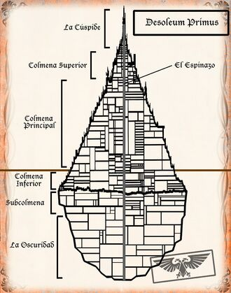 Imperio colmena Desoleum Primus esquema