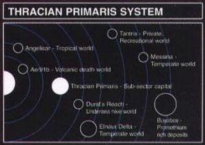 Sistema Thracian Primaris