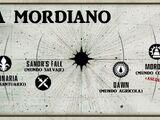 Sistema Mordiano