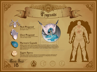 Space marine progenids