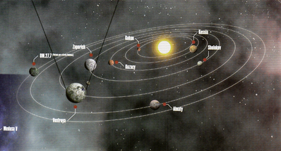 Vostroyansystem