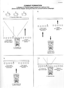 Formaciones Gigantes de las Tormentas Lastrati FW ilustración
