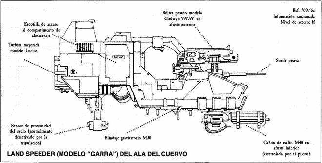 Land Speeder Ala del Cuervo Ángeles Oscuros