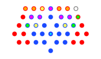 Kaevi 2016 dist