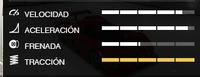 S80RR Estadísticas