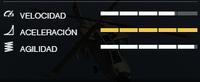 FH-1 Hunter estadísticas