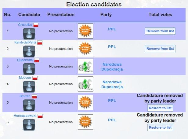 CongressElections2