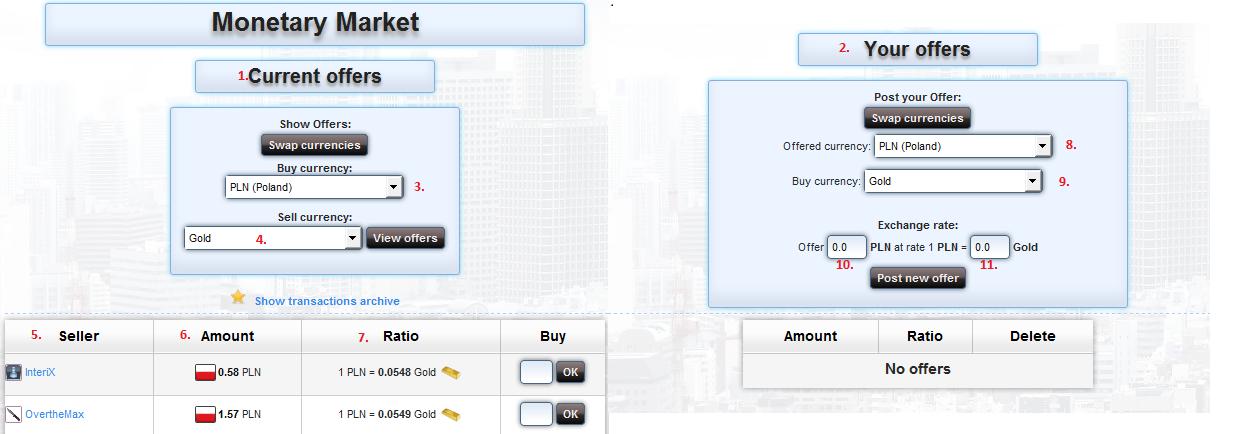 MonetaryMarket - How to