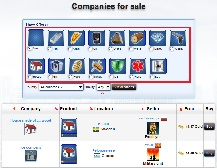 Companies for SALE How To