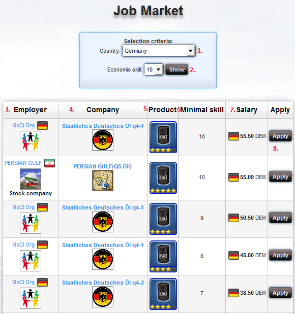 Job Market - How to