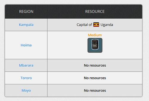 Ugandaeconomy