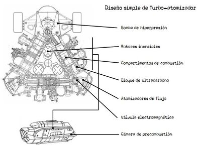 Turbo-Atomizador Balhaus