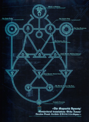 Jerarquia Real Dinastia Maynarkh Necrones Wikihammer