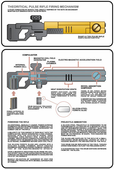 The pulse rifle