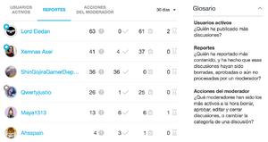 Discusiones-Estadísticas-Reportes
