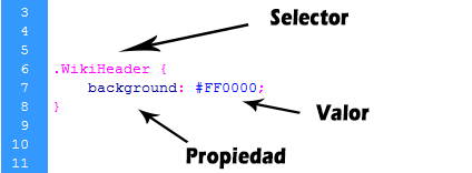 Archivo:Blog-css1.png