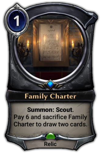 Family Charter card