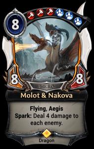 Molot & Nakova