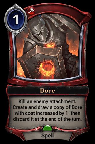 Bore card