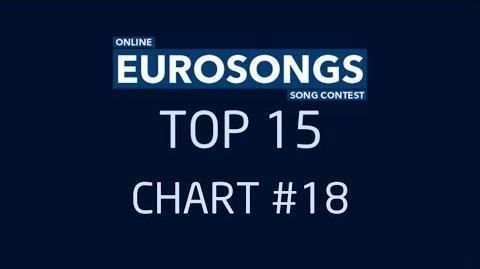 EUROSONGS TOP 15 - CHART 18