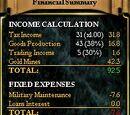 Financial summary screen (Europa Universalis II)