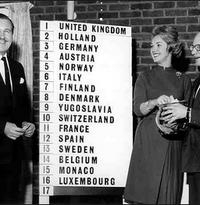 1963 running order draw