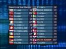 1997 Scoreboard Final Result