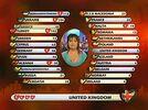 2004 scoreboard
