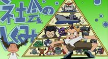 Abenobashi animepyramid ep3