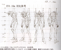 Evangelion Scale (Rebuild).png