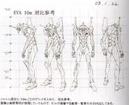Evangelion Scale (Rebuild)