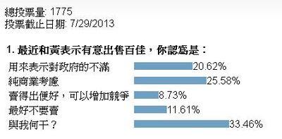 Hkgolden vote on PK sold
