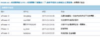 HKiTALK Rating 20110209