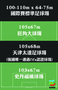 Footballfieldcomparison