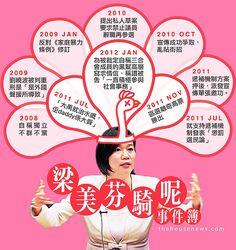 LeungmeifunWEB feature