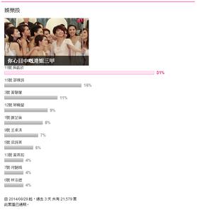 Misshk2014 yahoo poll