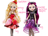 Understanding Ever After: Doll Line Breakdowns