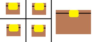 Chestcombine