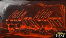 EQNext Timeline