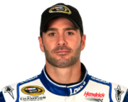 Nscs jimmie johnson 456x362 png main