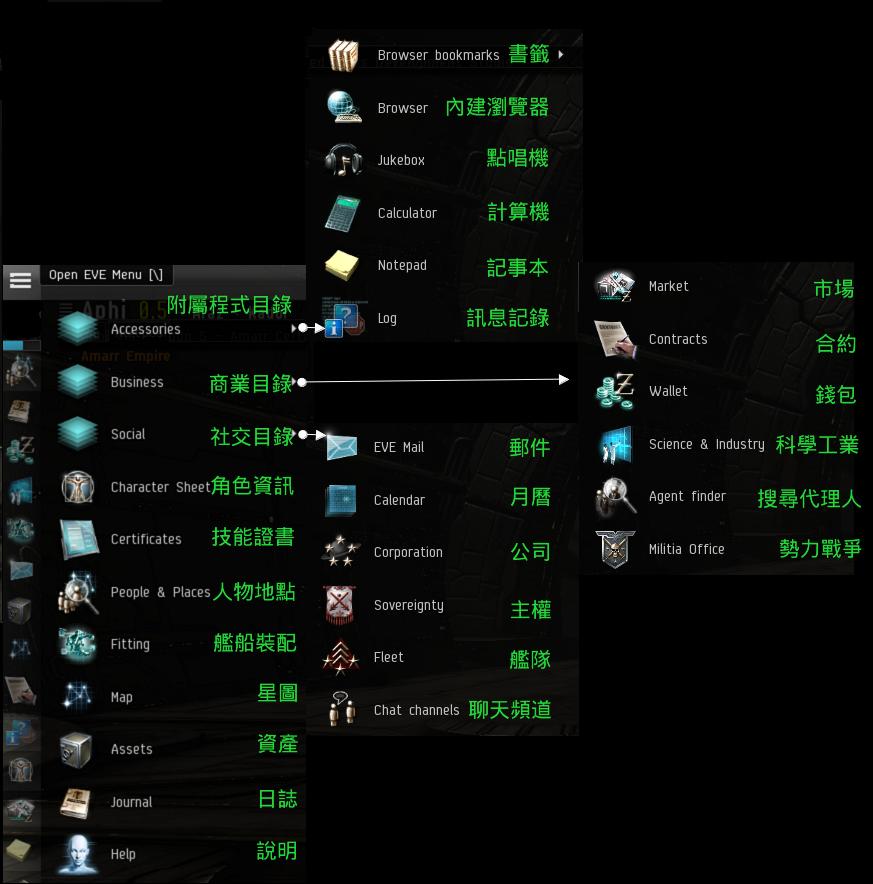 EVE選單