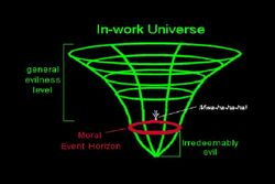 The Moral Event Horizon