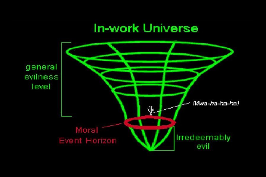 Moral Event Horizon The Evil Wiki Fandom Powered By Wikia