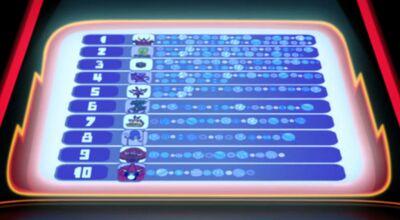 The Galactic Villain Leaderboard