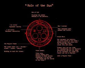 Symbols in the Halo of the Sun