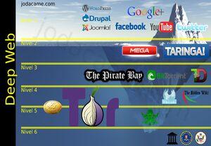 The Deep Web Conspiracy