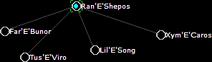 523 Ran'E'Shepos