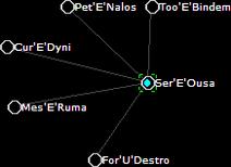 529 Ser'E'Ousa